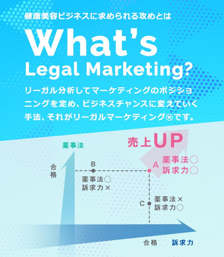 健康美容ビジネスに求められる攻めと守りとは What's Legal Marketing?リーガル分析してマーケティングのポジショニングを定め、ビジネスチャンスに変えていく⼿法、それがリーガルマーケティング®です。